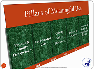 meaningful_use